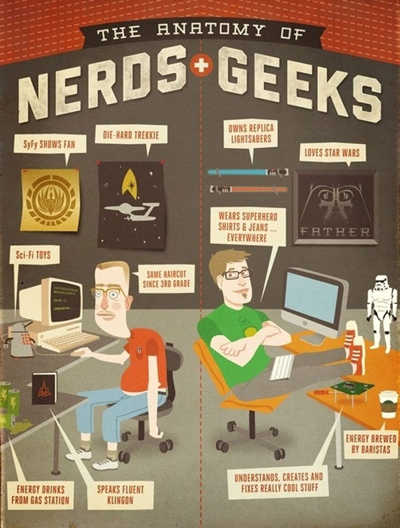 nerds versus geeks